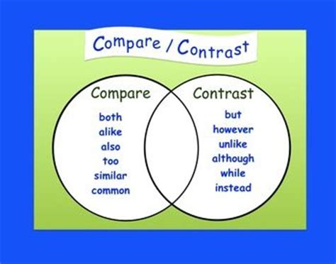 Examples of writing a comparison contrast essay
